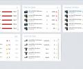 NetCrunch Suite Скриншот 5