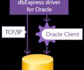 dbExpress driver for Oracle Скриншот 0